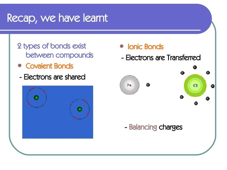 Ionic covalent and metallic recap we have learnt  cul    cli   types of bonds exist also properties compounds rh slideshare
