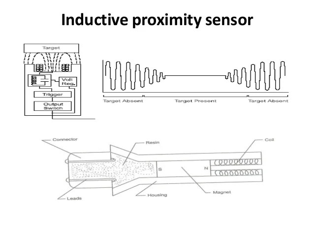 Inductive Proximity Sensor Output