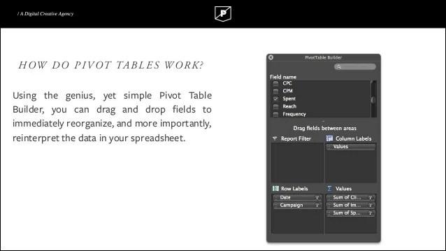 Excel Crash Course: Pivot Tables