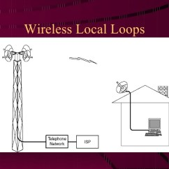 Telephone Network Diagram Meyers Plow Light Wiring Public Switched Pstn 34