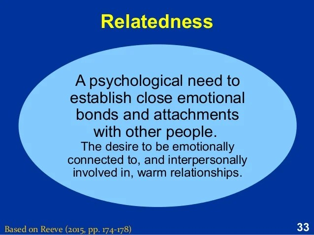 Psychological needs and implicit motives