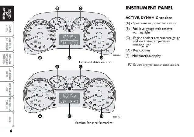fiat multipla wiring diagram pdf