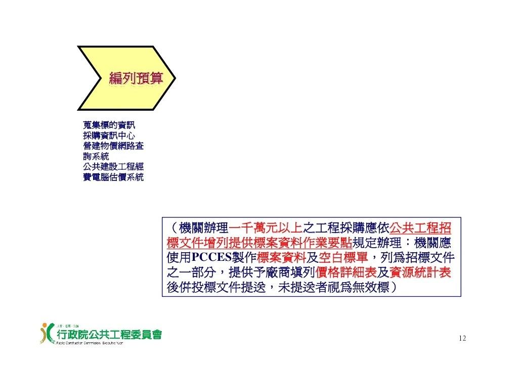 PUR-001-工程採購實務簡介