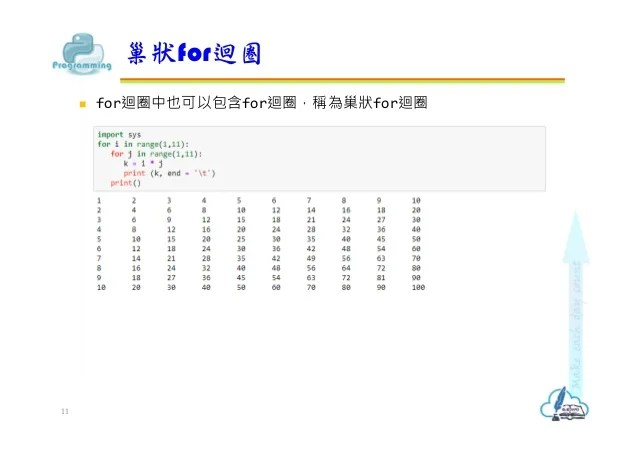 Python分支與迴圈作業