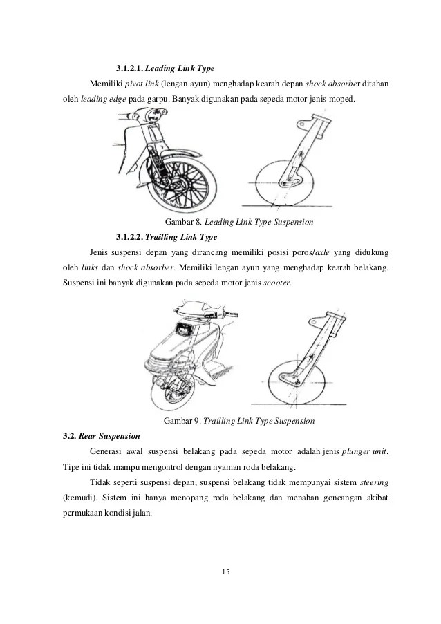 Jenis Jenis Suspensi Sepeda Motor : jenis, suspensi, sepeda, motor, Sebutkan, Jenis, Suspensi, Belakang, Sepeda, Motor