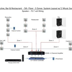 70 Volt Speaker Wiring Diagram 1995 Toyota 4runner Quantuvis Q Tower Sound System Layout By Sax