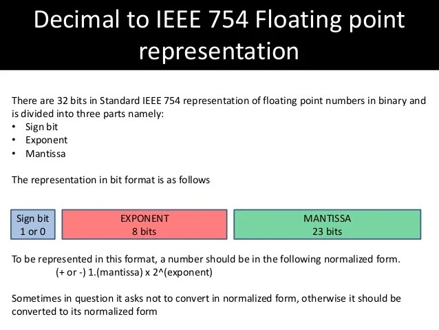 Quick tutorial on IEEE 754 FLOATING POINT representation