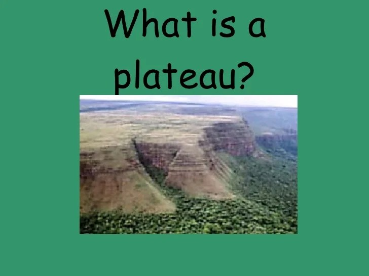 Quiz about landforms