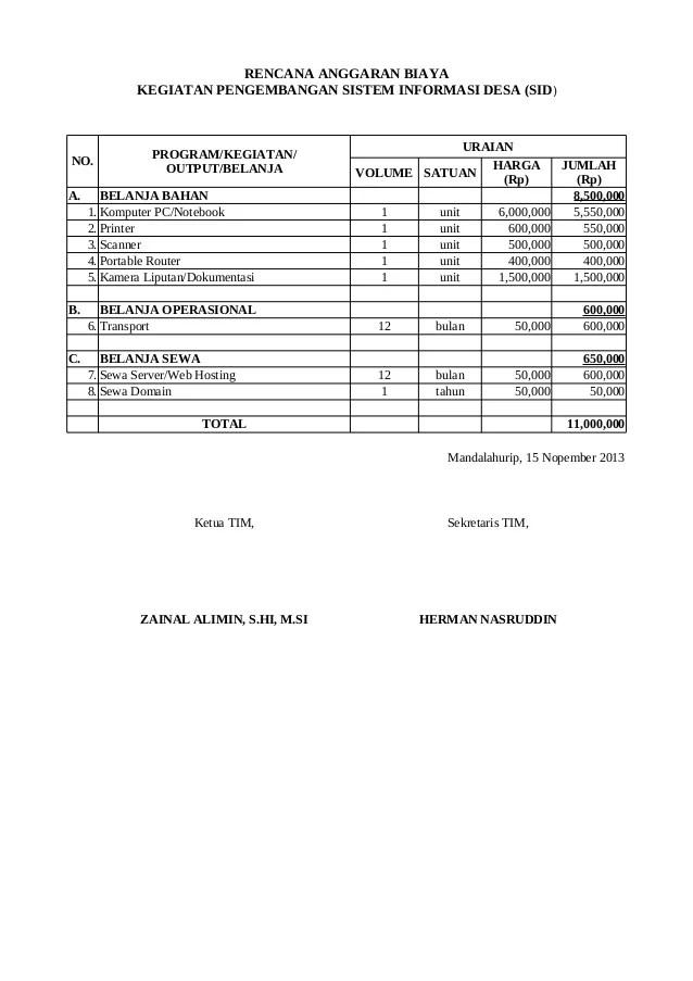 Rencana Anggaran Biaya (RAB) - SITUS TEKNIK SIPIL