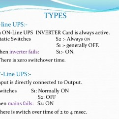 Dc To Ac Inverter Diagram Chrysler Stereo Wiring Rajesh Ppt 1