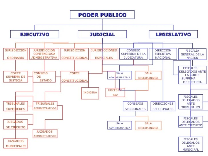 Consulta De Proceso Juzgados De Ejecucion De Penas | Autos Weblog