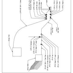 Hydraulic Ram Diagram The Context Level Data Flow Depicts 057 Pump 2jpg Schematic Wiring Blog