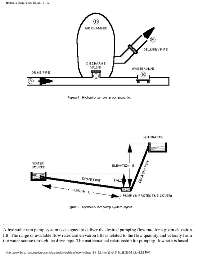hydraulic ram diagram 1 phase contactor with overload wiring 057 pump 2jpg blog simple
