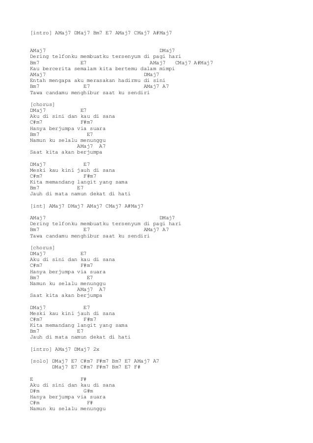 Dekat Di Hati Chord : dekat, chord, Dimata, Dekat, Dihari