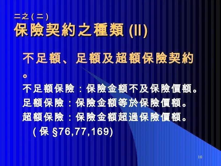 保險法規及保險法令遵循制度