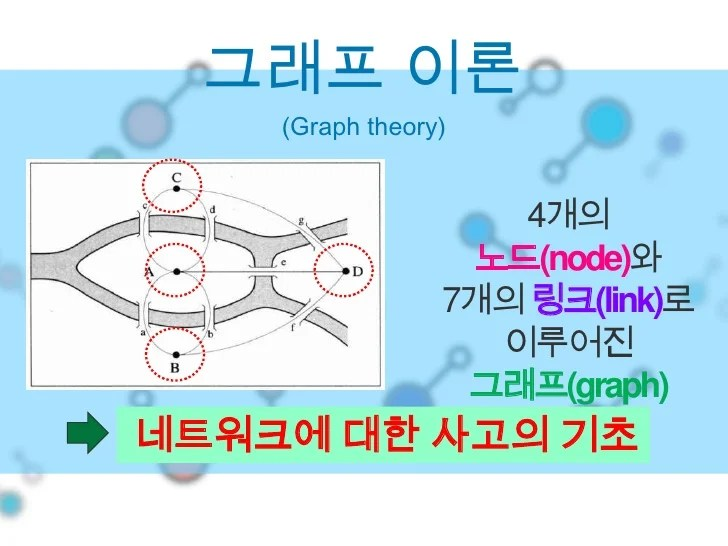 Leonhard Euler Number Theory