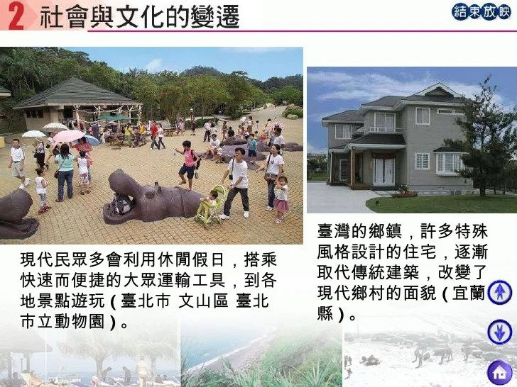 戰後的臺灣社會與文化的變遷