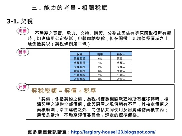 【土地·房屋】土地與房屋價值計算 – TouPeenSeen部落格