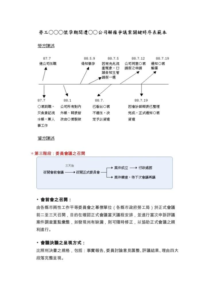 詹翔霖副教授-大葉大學講義-兩性工作平等法案件處理運作流程說明