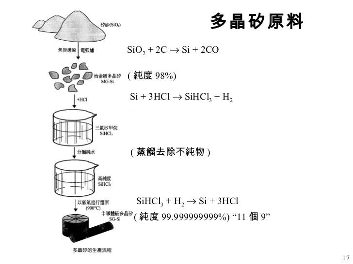 半導體製程