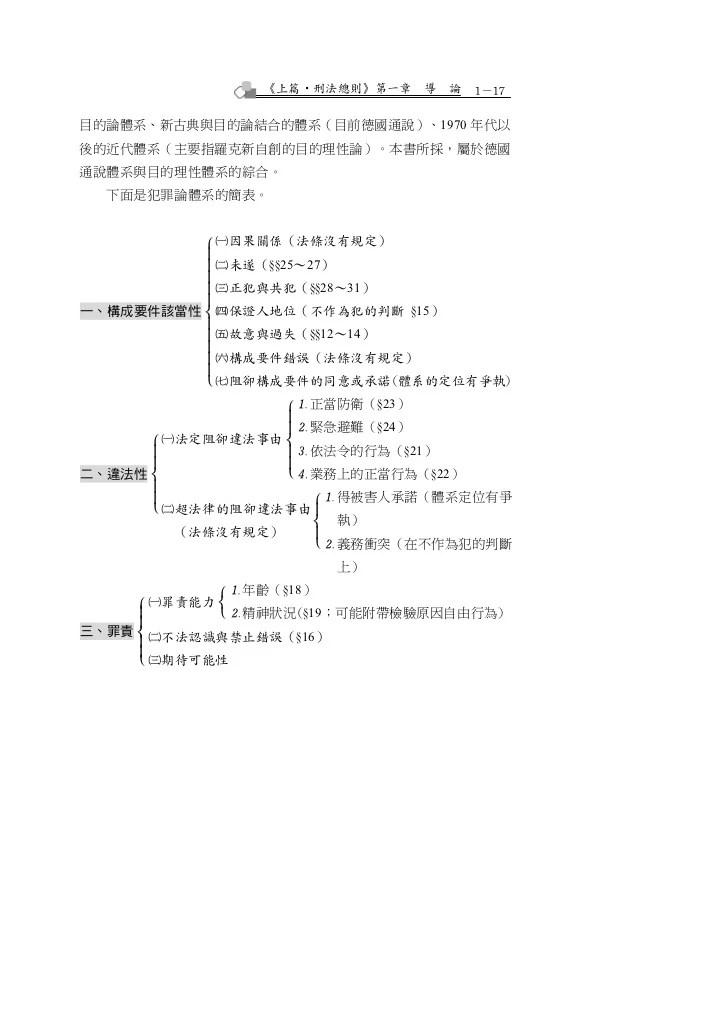 刑法綜覽(七版) 大學用書系列一品