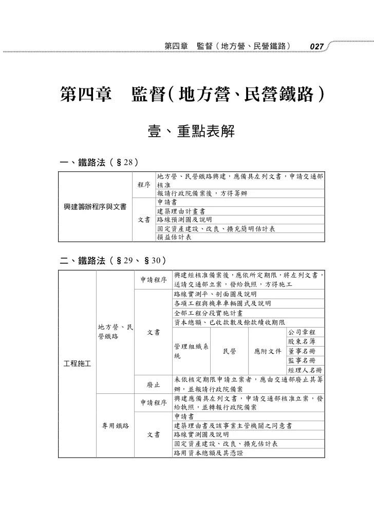 鐵路法大意(含測驗題庫) 鐵路特考考試專用學儒