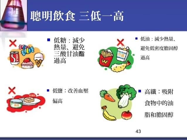 「中高年醫藥保健」臺灣三總醫院製作