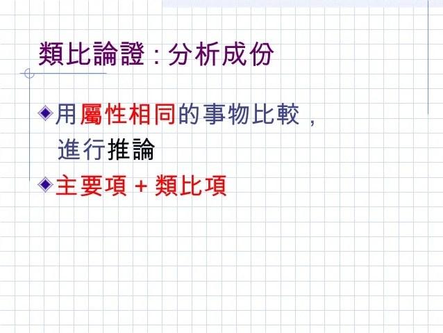 中三擴充單元類比論証
