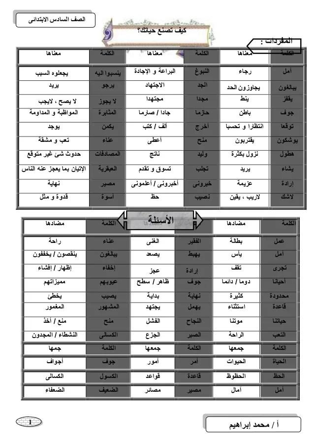 شرح لغة عربية الصف السادس ترم اول
