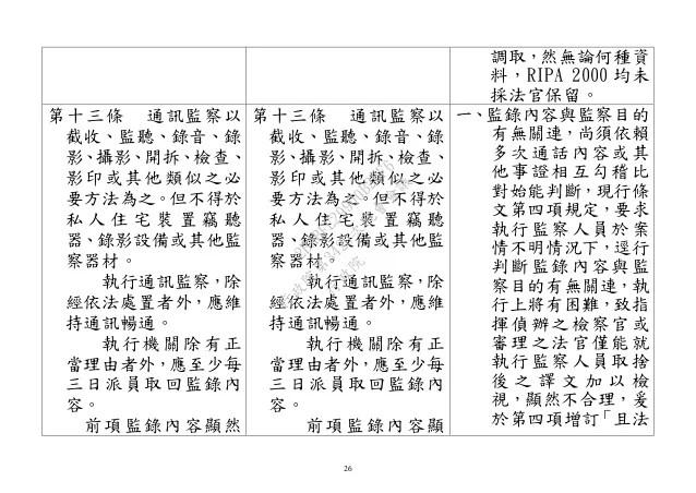 20141016-「通訊保障及監察法」部分條文修正草案