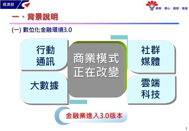 臺灣銀行網路銀行app|app- 臺灣銀行網路銀行app|app - 快熱資訊 - 走進時代
