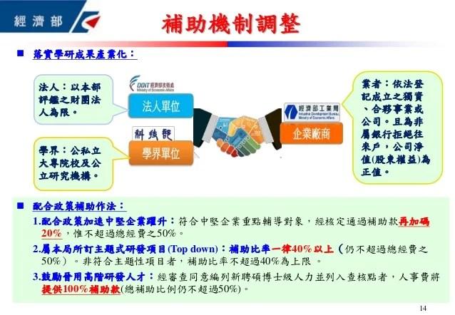 產業升級轉型創新平臺輔導計畫