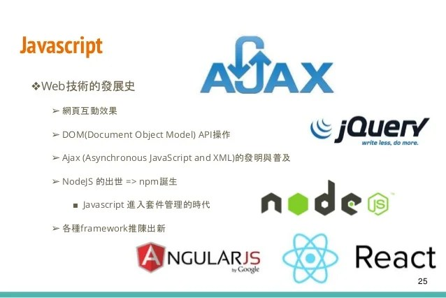哥寫的不是程式,是軟體 - 從嵌入式系統看軟體工程全貌