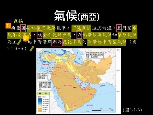 世界地理-西亞與中亞(國中地理)
