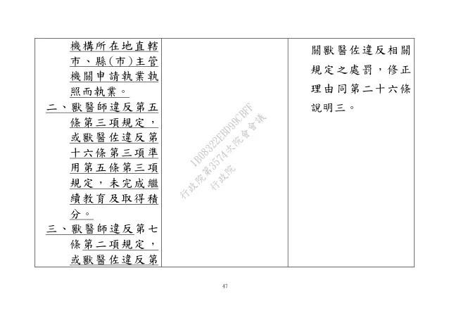 20171102(法條)行政院農業委員會:「獸醫師法」部分條文修正草案