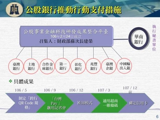 20180109財政部:「行動支付推動措施與進度」報告