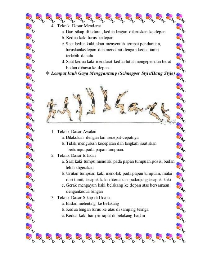 Teknik Dasar Lompat Jauh Gaya Menggantung : teknik, dasar, lompat, menggantung, Rangkuman, Lompat