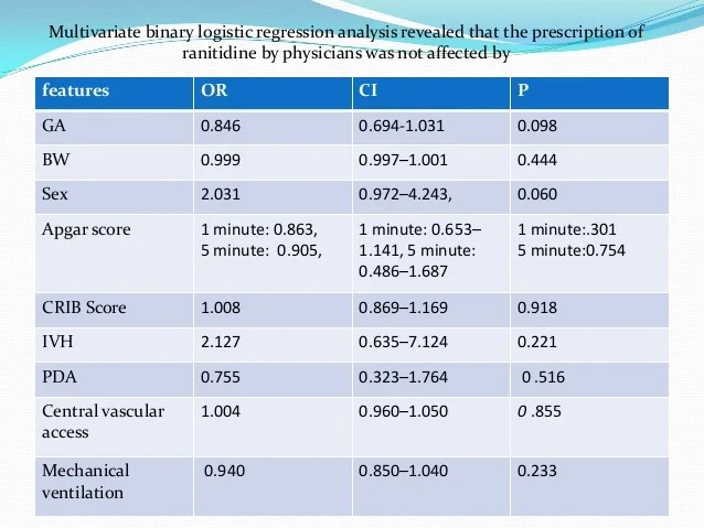 Potomac pediatrics rockville md dosing charts   source also ranitidine dosage for babies by weight  blog dandk rh dandkmotorsports