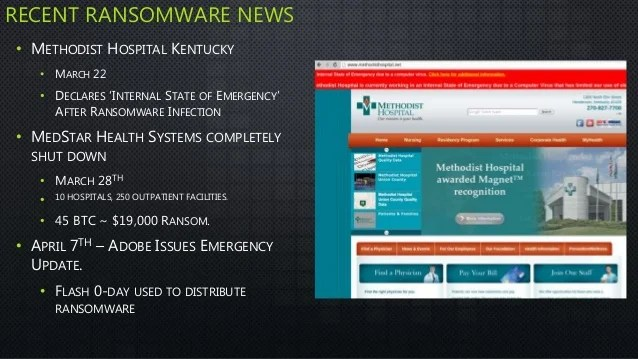 Ransomware: History. Analysis. & Mitigation