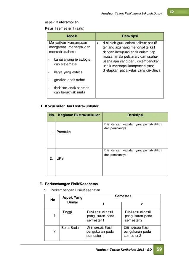 Contoh Deskripsi Raport Sd Kurikulum 2013 Barisan Contoh