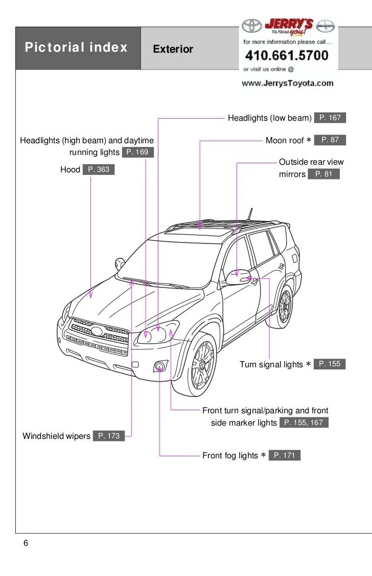 medium resolution of 2012 toyota rav4 engine diagrams wiring diagram electricity 2004 toyota rav4 engine diagram 2001 toyota