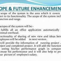 Level 0 Dfd Diagram For Library Management System 2003 International 4300 Starter Wiring Ravi Rana Hotel Ppt