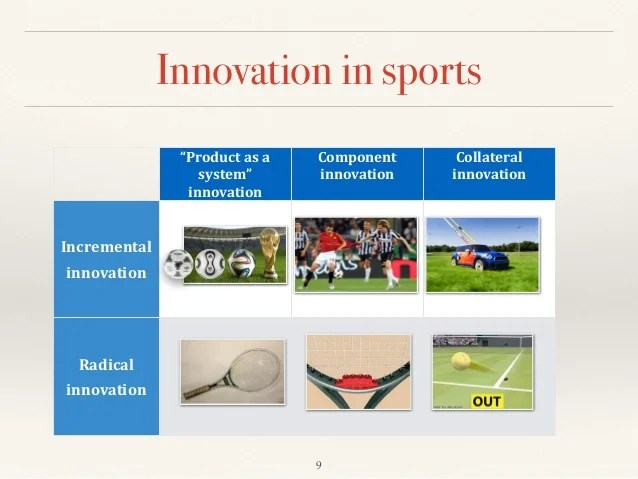 https://i0.wp.com/image.slidesharecdn.com/rdmgmtconf2014-innovationinsports-140627062450-phpapp02/95/innovation-in-sports-towards-new-paradigms-for-rd-9-638.jpg?w=696&ssl=1