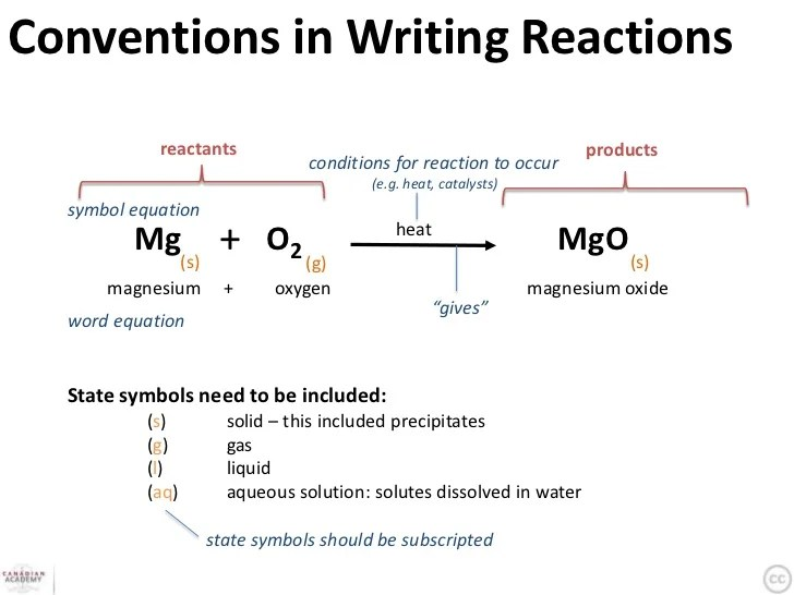 Oxygen Gas: Reaction Between Magnesium And Oxygen Gas