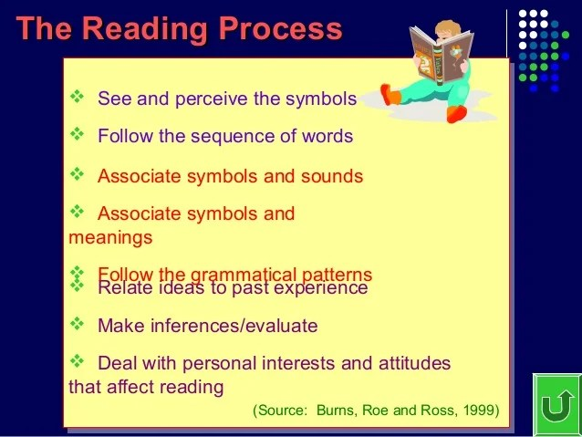 Grammatical Symbols And Meanings