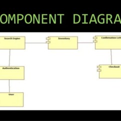 How To Design Uml Diagrams Cat5e Wiring Diagram For Gigabit Real Estate Management System