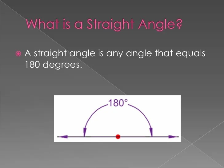 Pictures Angles 5 Angles Acute Angles Obtuse 4 Right 3