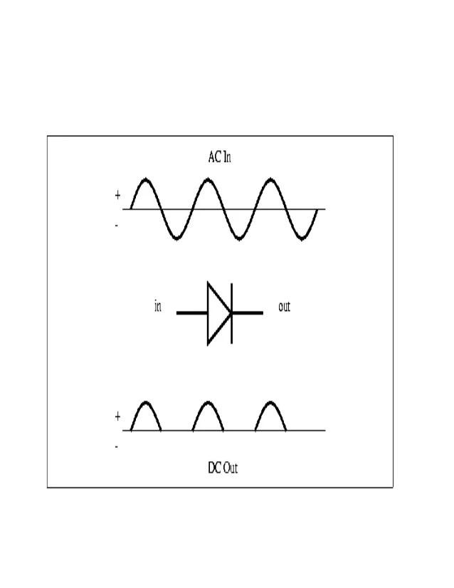 half way rectifier circuit