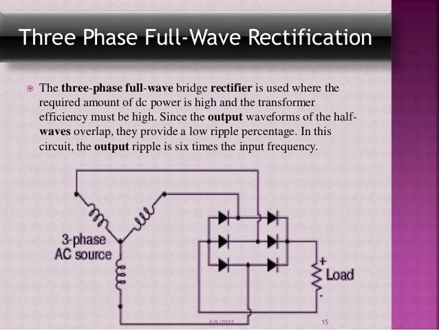 Full Wave Bridge Rectifier Waveform Besides Half Wave Bridge Rectifier