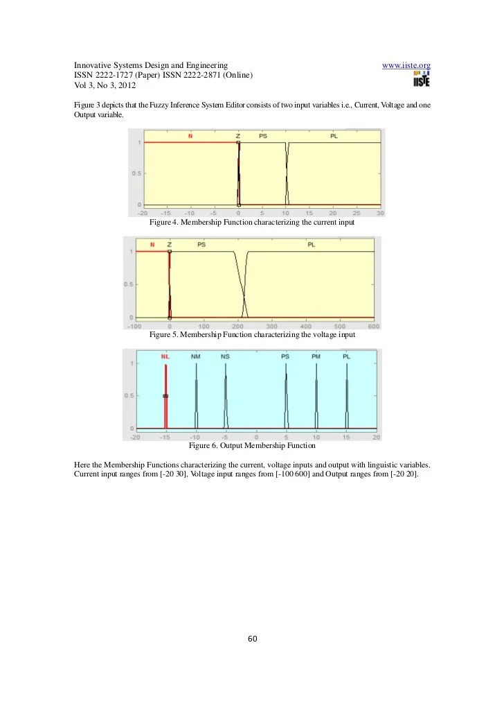 Reduction of switching losses in vsc using dc link fuzzy logic contro…